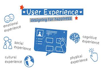 Czym jest UX i dlaczego jest ważny podczas tworzenia stron internetowych?